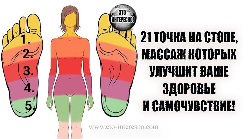 21 ТОЧКА НА СТОПЕ, МАССАЖ КОТОРЫХ УЛУЧШИТ ВАШЕ ЗДОРОВЬЕ И САМОЧУВСТВИЕ!